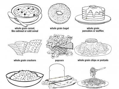 All Resources The Whole Grains Council