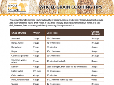 Whole Grain Cooking Chart