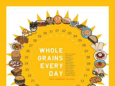 Whole Grains Every Day Poster
