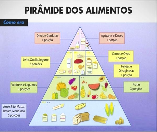 brazilian pyramid adds whole grains the whole grains council