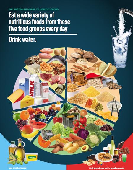 Whole Grain Foods List Australia
