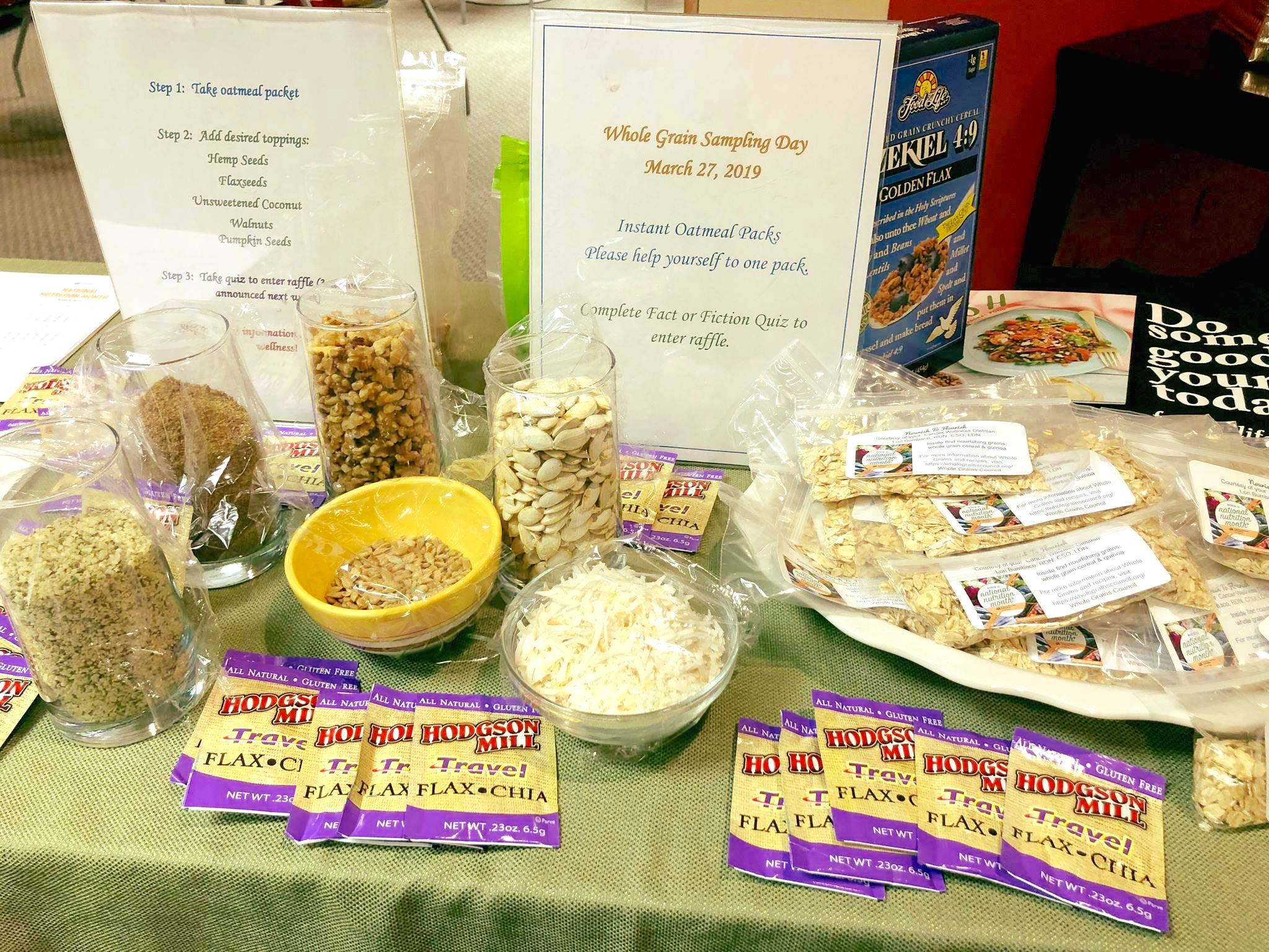 The Cancer Wellness Center's sample table