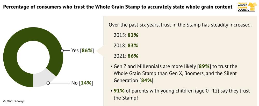 trust wg stamp
