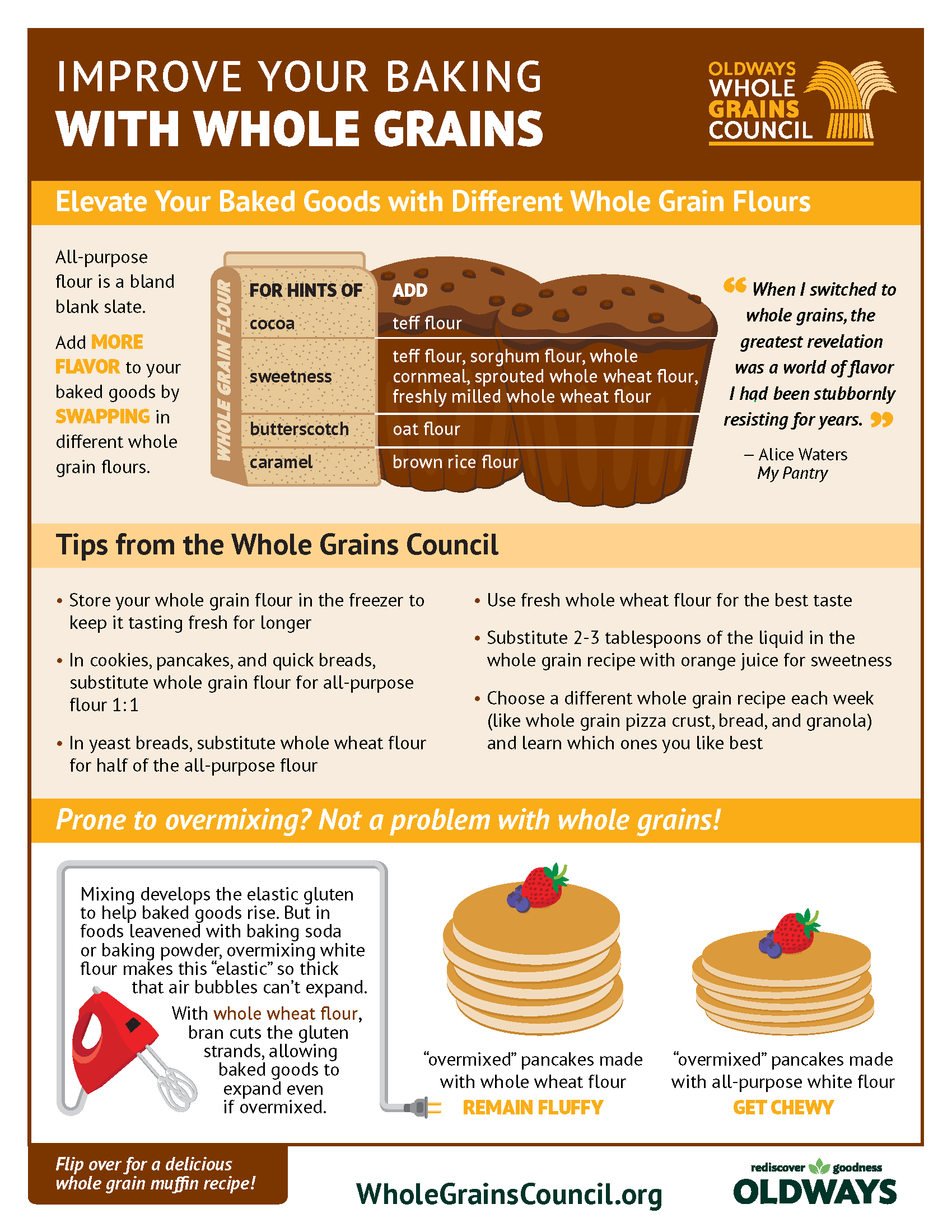 WholeGrainBaking_052019_Page_1.png