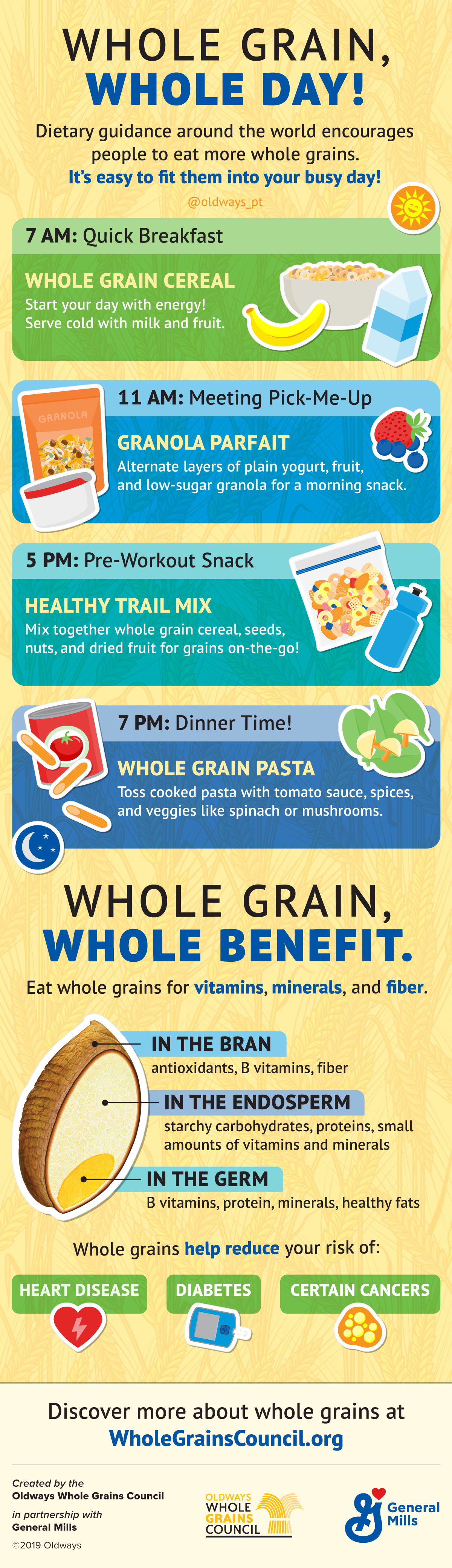 WholeGrainWholeDay-infographic.png