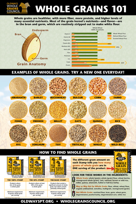 Image of our Whole Grains 101 poster